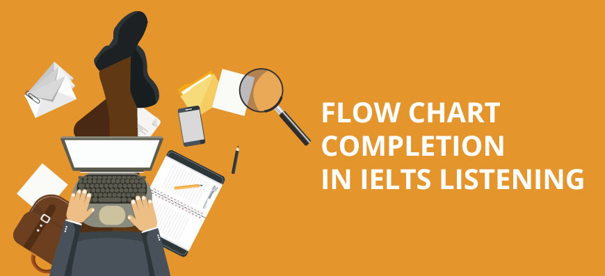 Flow chart Completion in IELTS Listening